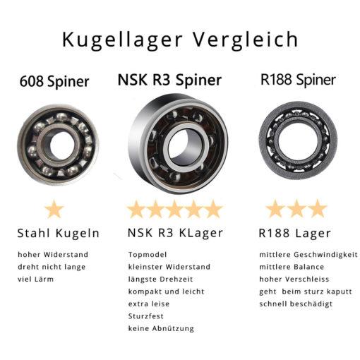 Fidget Spinner Kugellager Vergleich