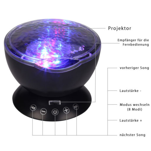 Ozean Projektor Lampe kaufen