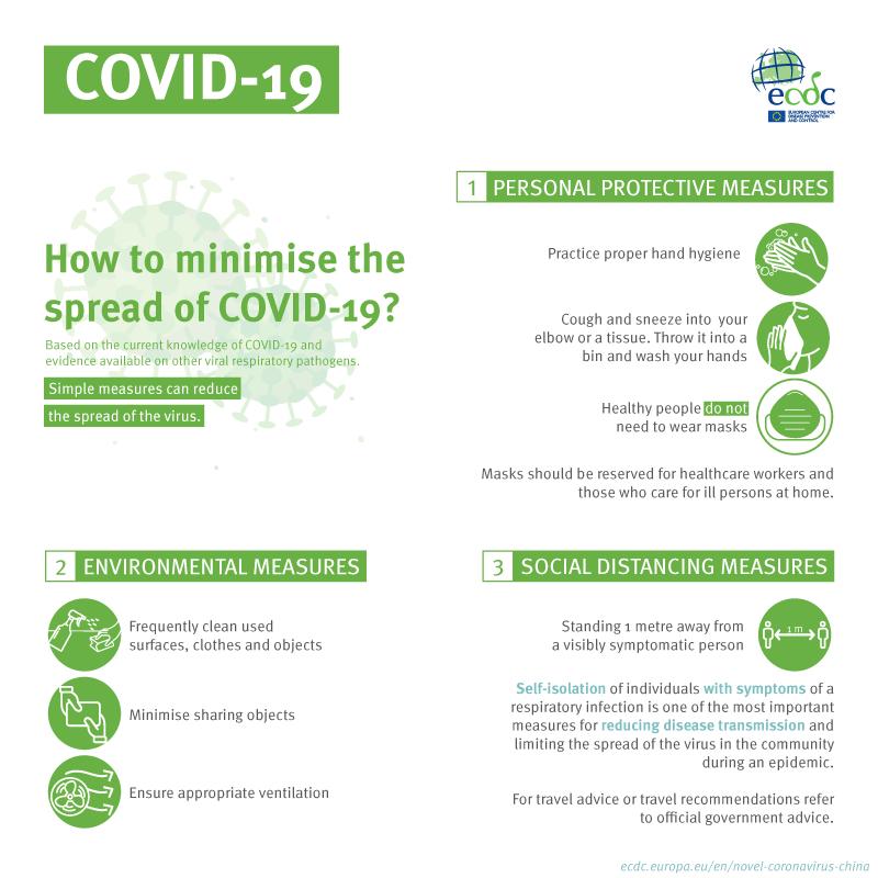 Coronavirus Stoppen Schweiz
