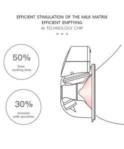 Milchpumpe im BH ohne Kabel Schweiz